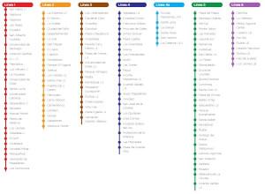 estaciones del metro santiago